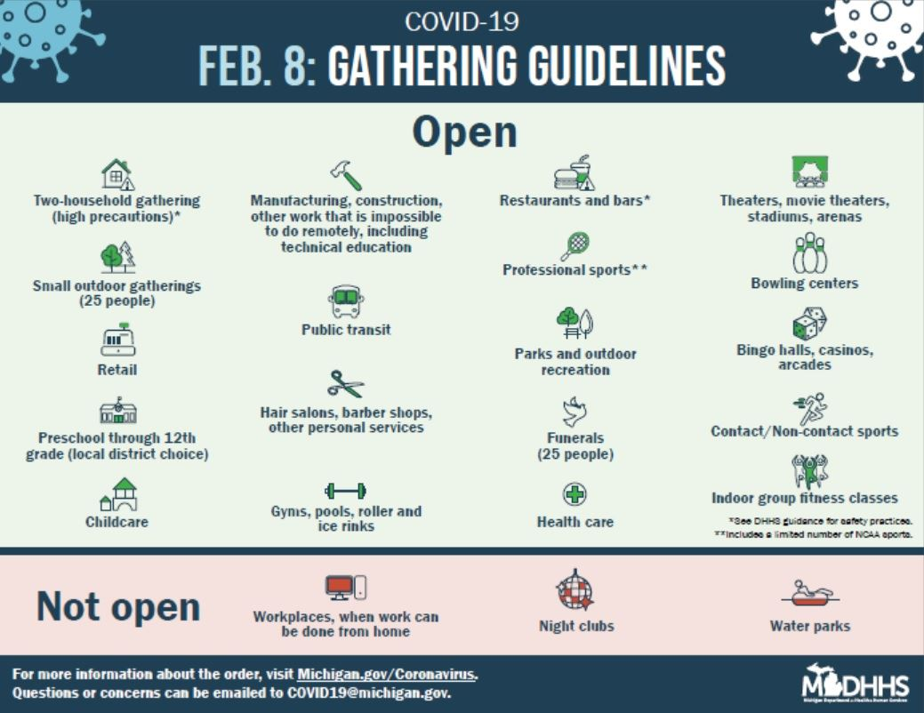 2021-2-8 COVID Gathering Guidelines graphic Opens in new window